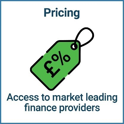 Business Leasing Pricing
